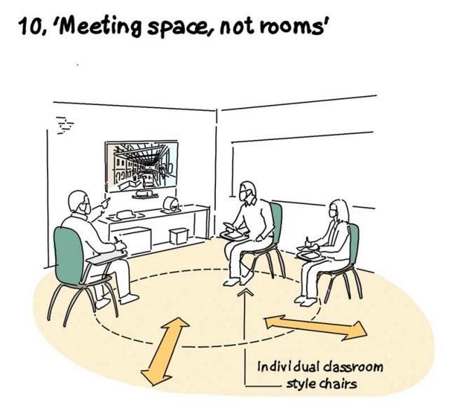 coronaproof kantoor open vergaderruimtes