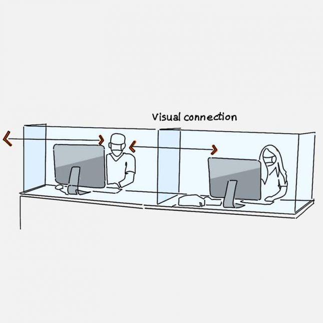 coronaproof kantoor transparante schermen
